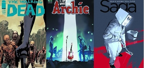 BEST SELLING COMICS in a world without DC and Marvel July 2014 – report by […]