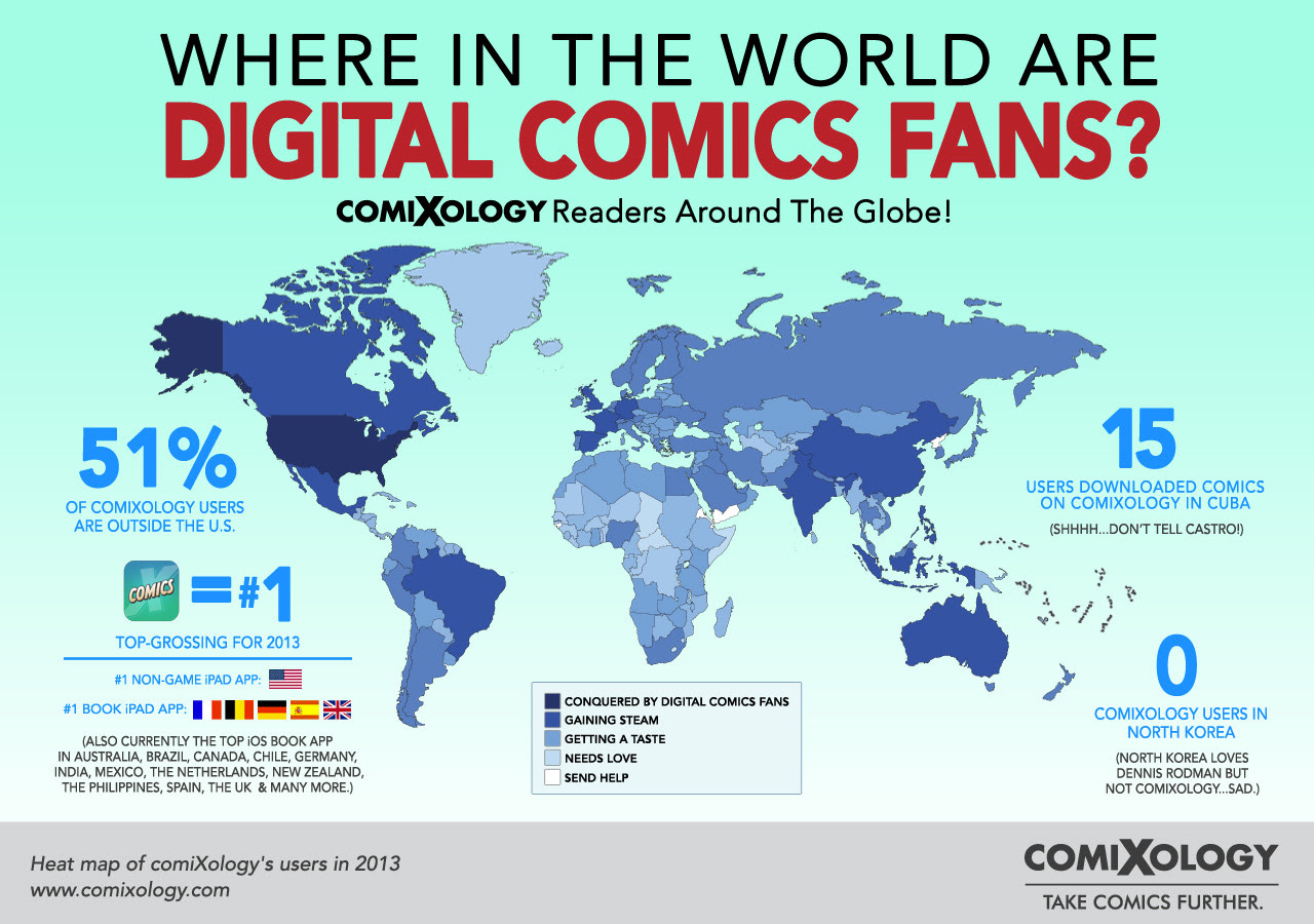ComiXology charts its users worldwide