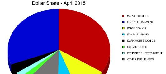 Diamond Top Products April 2015